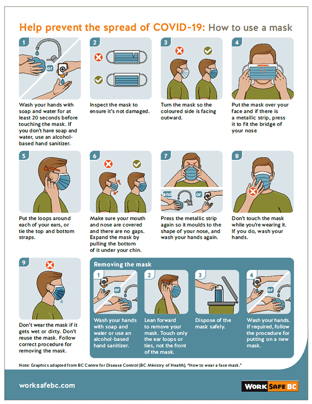 Help Prevent the Spread of COVID-19: How to Use a Mask